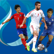 AFC Asian Cup UAE 2019: Round of 16 Winner Group B v 3rd Group A/C/D